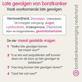 Dossier Late gevolgen na borstkanker – BVN